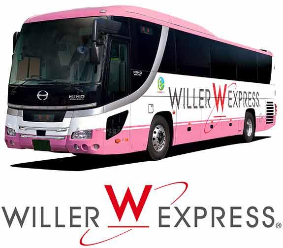 willer010